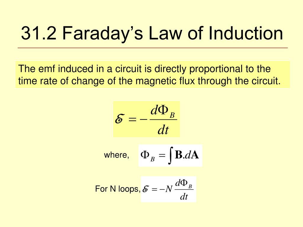 31.2 Faraday's Law of Induction