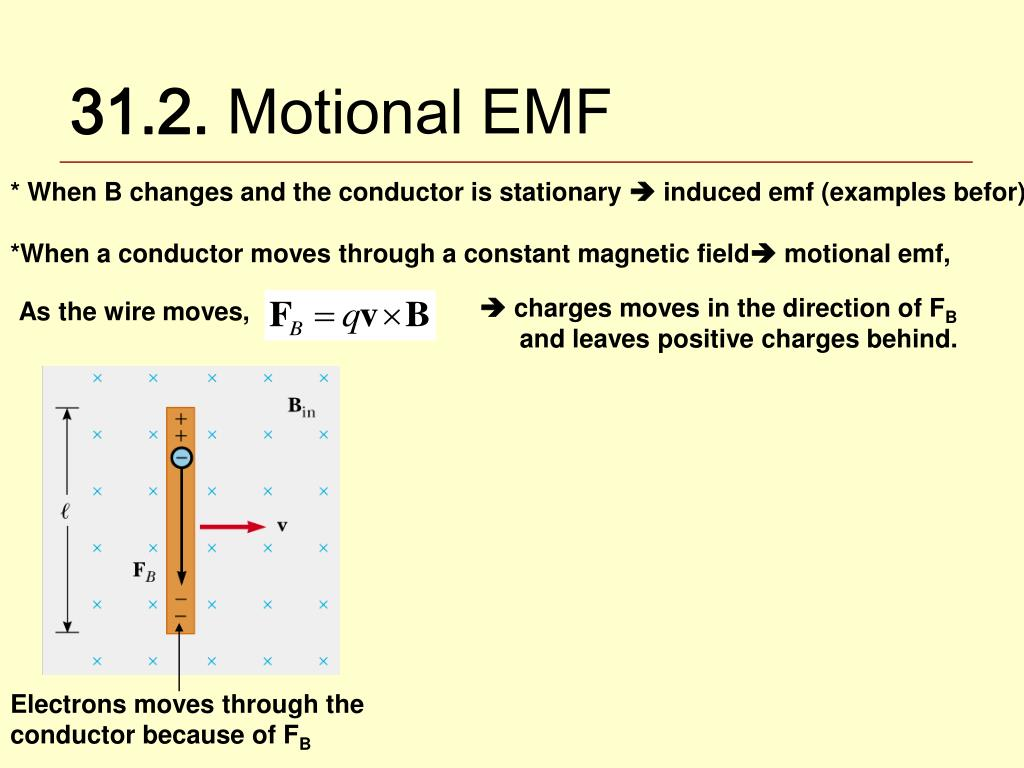 Electrons moves through the conductor because of F