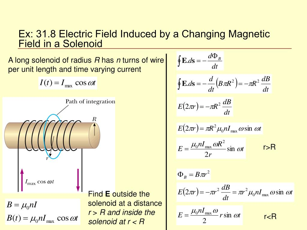Ex: 31.8 Electric Field Induced by a Changing Magnetic Field in a Solenoid
