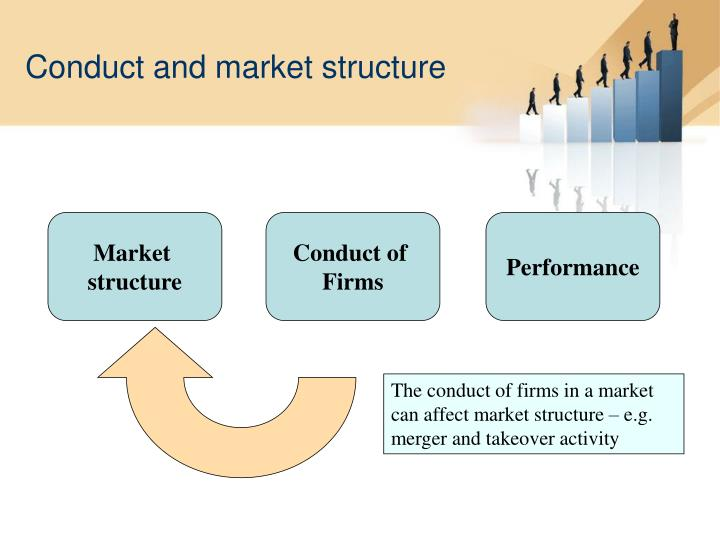 the structure conduct and recent performance The structure-conduct-performance paradigm is the foundation for the most widely used industry analysis framework called the five forces framework which was first introduced by professor michael porter.