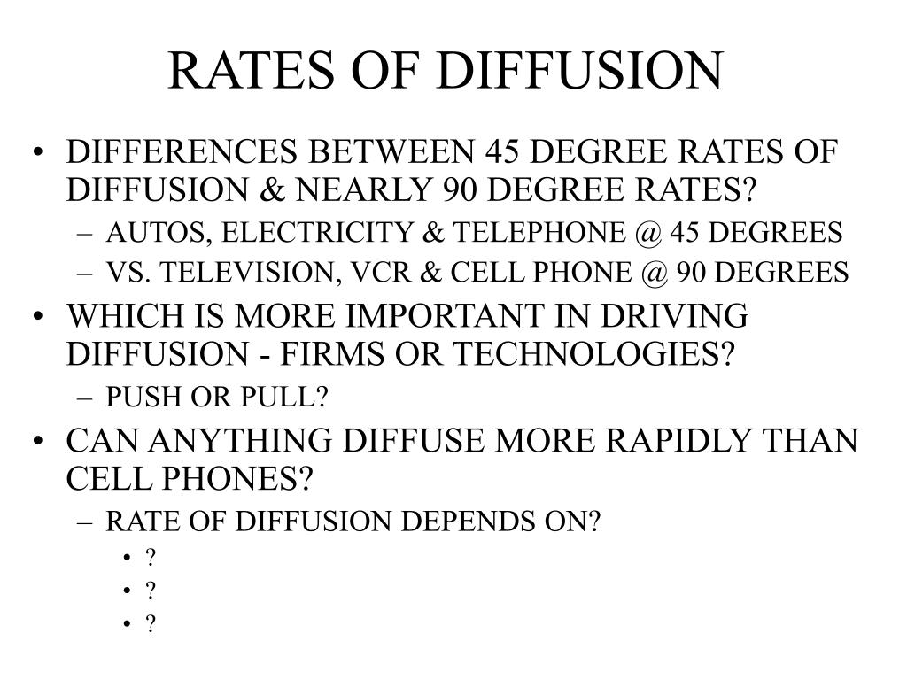 RATES OF DIFFUSION