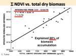 s ndvi vs total dry biomass