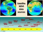 satellite ndvi data sources