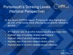 portsmouth s drinking levels national perspective