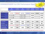 ds4000 ds5000 vs cx4 performance specs