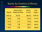 banks as creators of money
