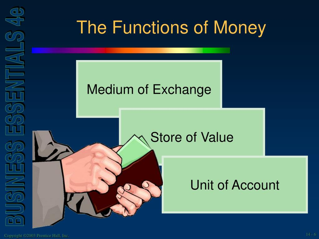 The Functions of Money