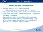factors that affect currency s value