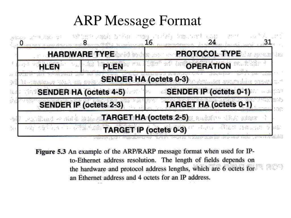 ARP Message Format