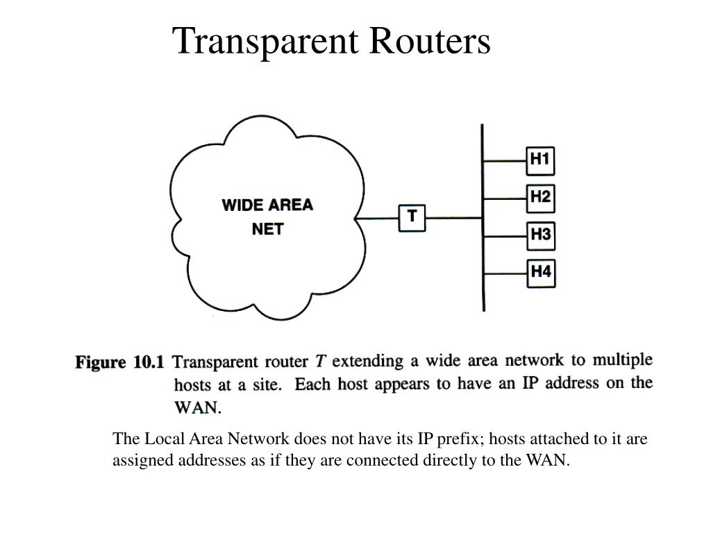 Transparent Routers