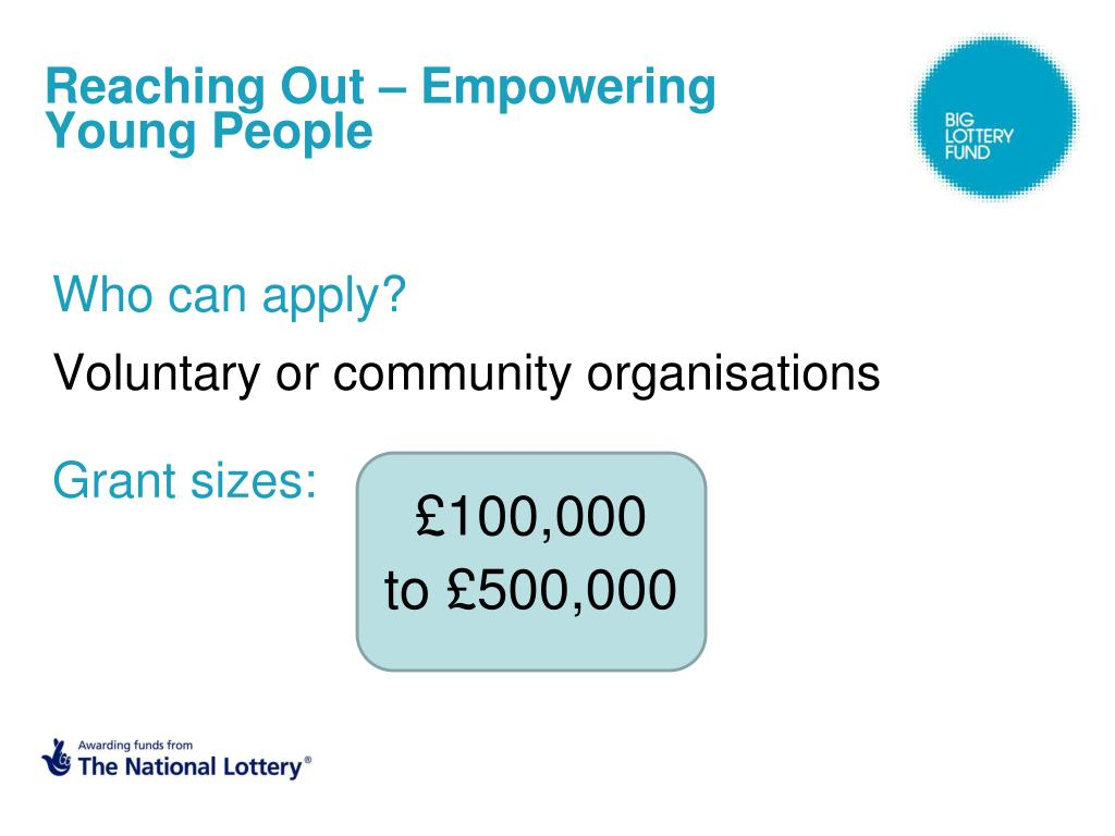 Reaching Out – Empowering Young People