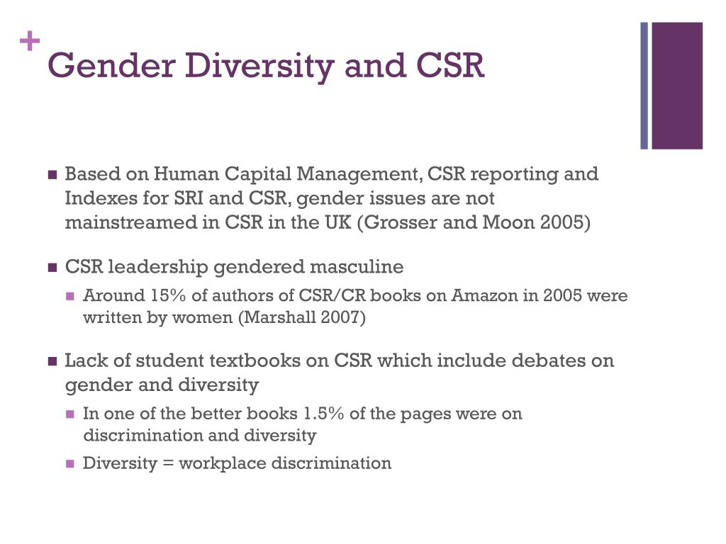 Gender Diversity and CSR