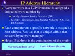ip address hierarchy5