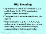 url encoding
