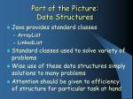 part of the picture data structures