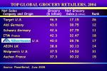 top global grocery retailers 200421