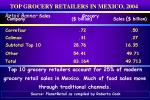 top grocery retailers in mexico 200425