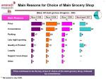 main reasons for choice of main grocery shop