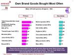 own brand goods bought most often