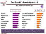 own brand v s branded goods i