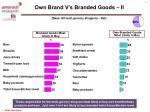 own brand v s branded goods ii