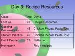 day 3 recipe resources
