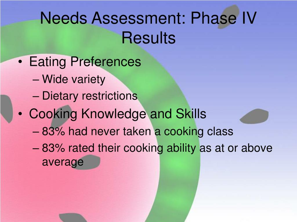 Needs Assessment: Phase IV Results