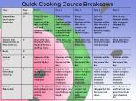 quick cooking course breakdown
