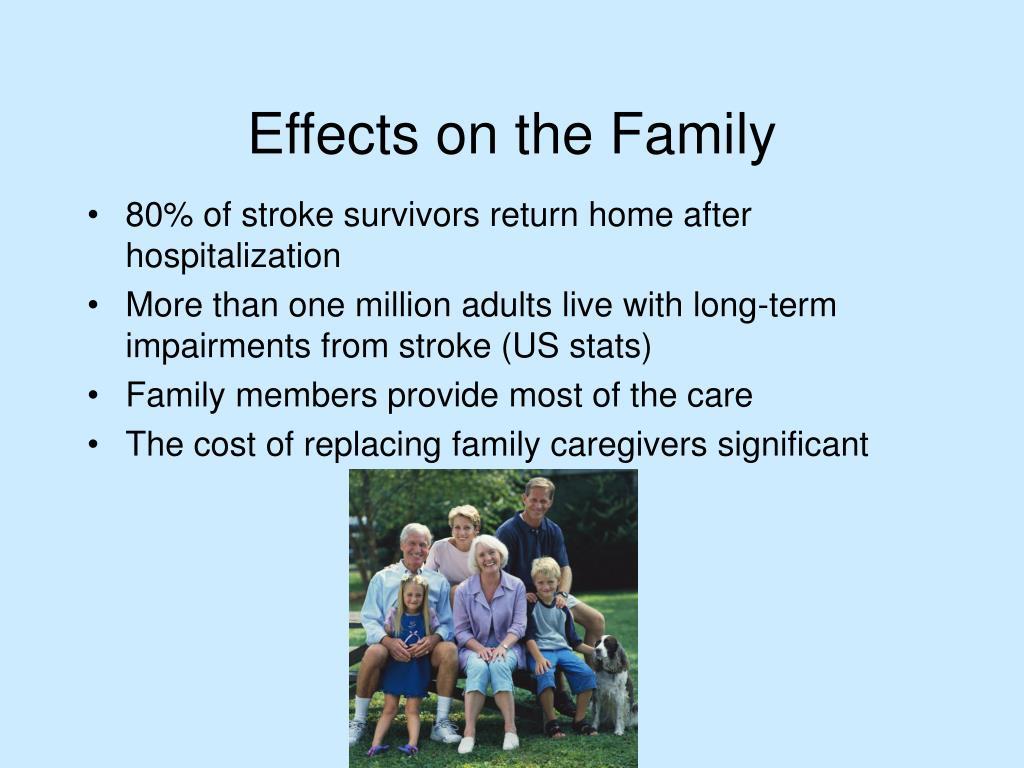 80% of stroke survivors return home after hospitalization