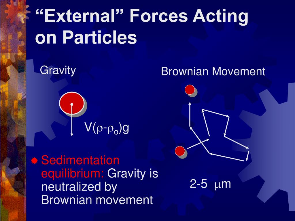 """""""External"""" Forces Acting on Particles"""