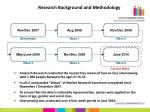 research background and methodology
