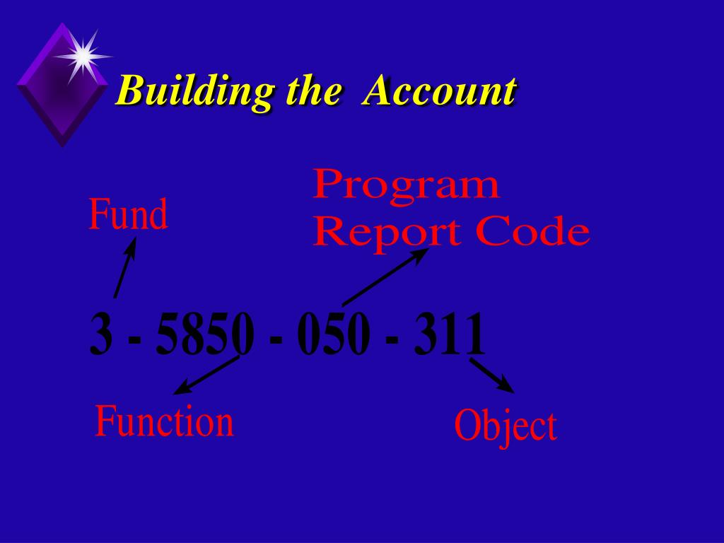 Building the  Account