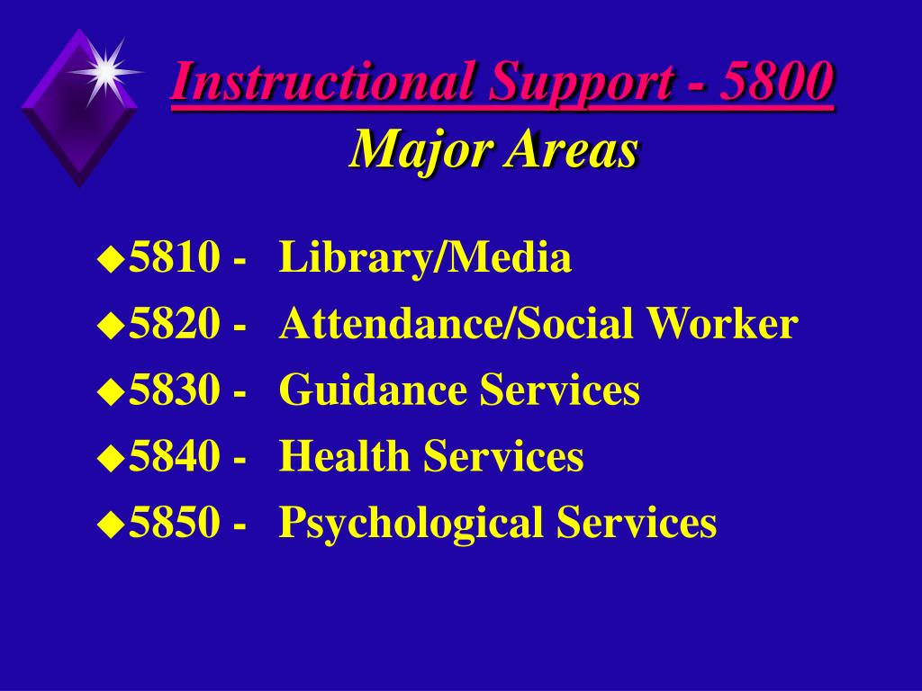 Instructional Support - 5800