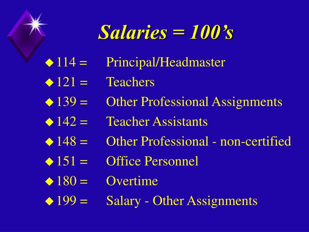 Salaries = 100's