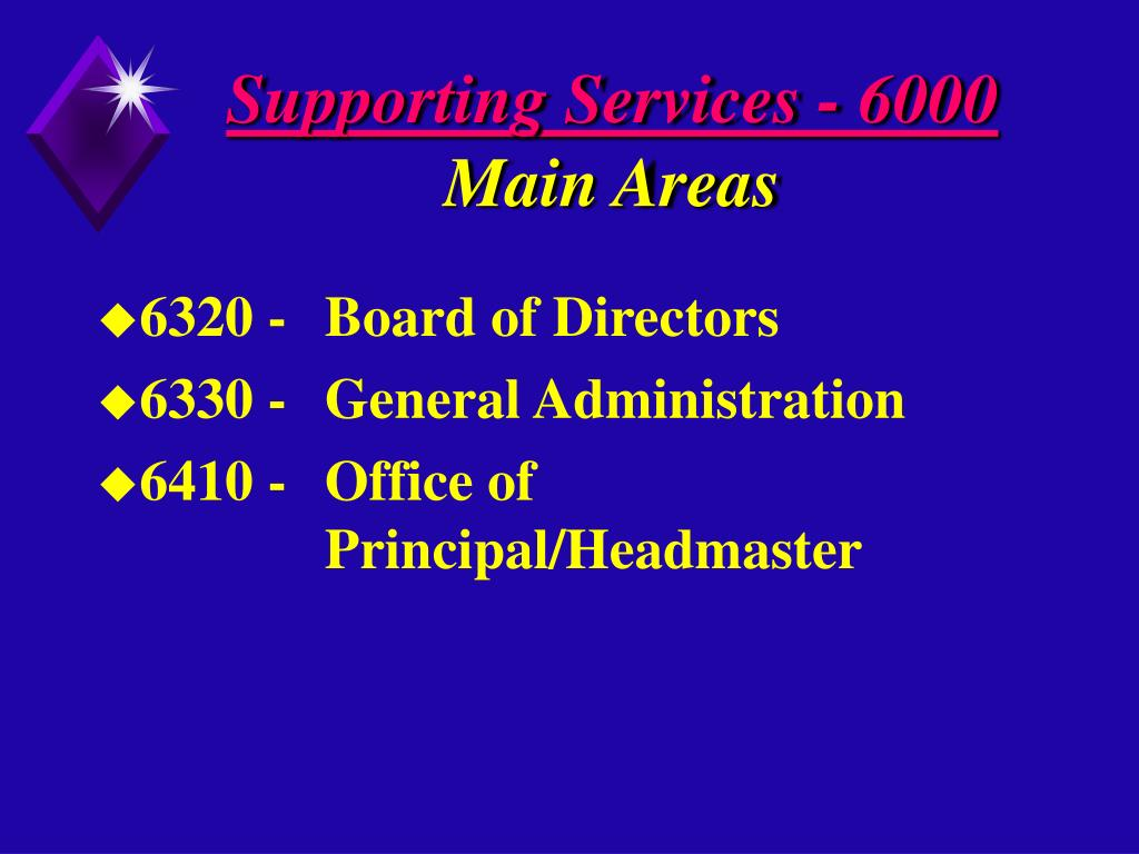 Supporting Services - 6000