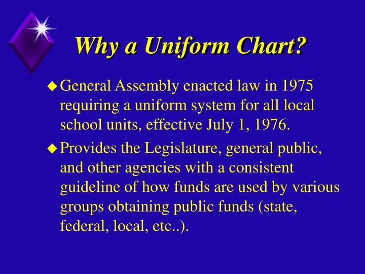 Why a uniform chart
