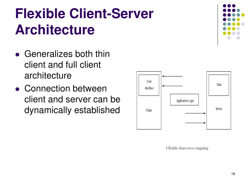 PPT - Client-Server Computing in Mobile Environments