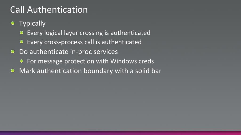 Call Authentication