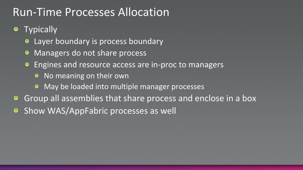 Run-Time Processes Allocation