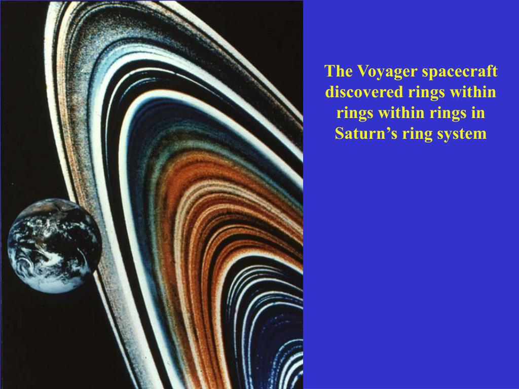 The Voyager spacecraft discovered rings within rings within rings in Saturn's ring system