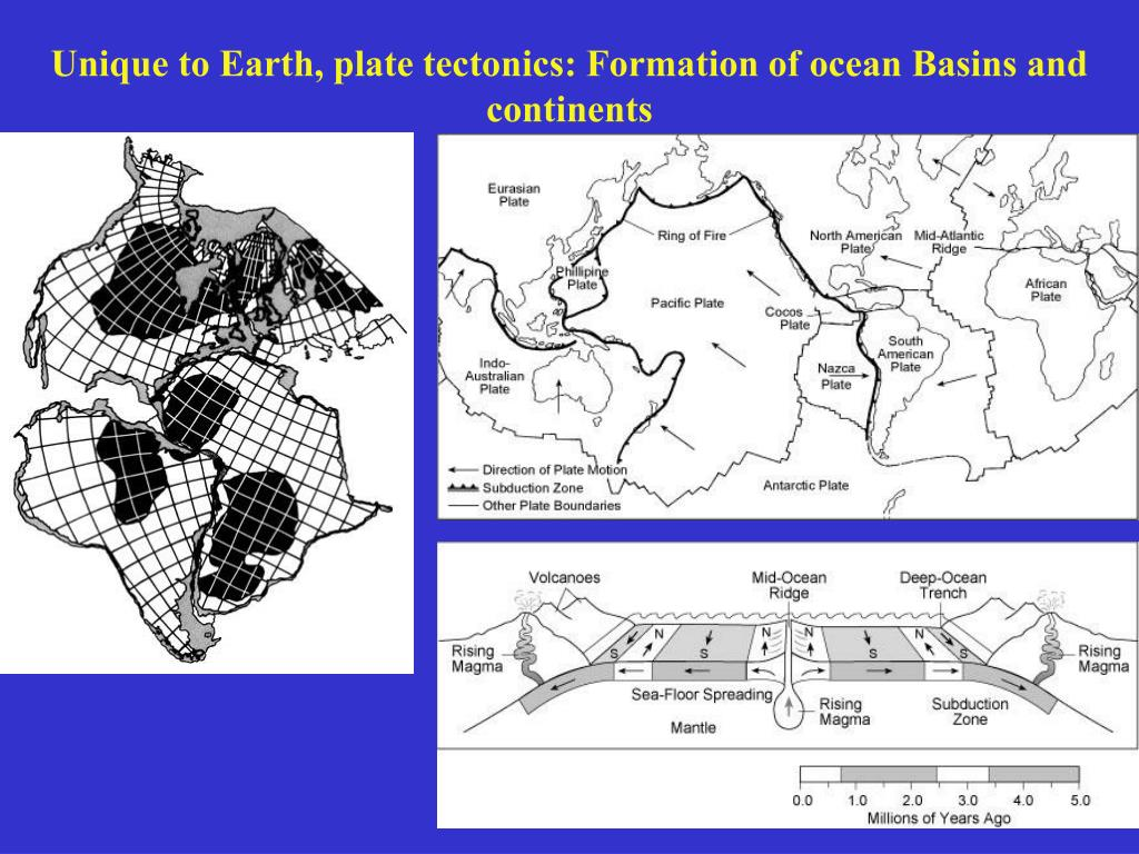 Unique to Earth, plate tectonics: Formation of ocean Basins and continents