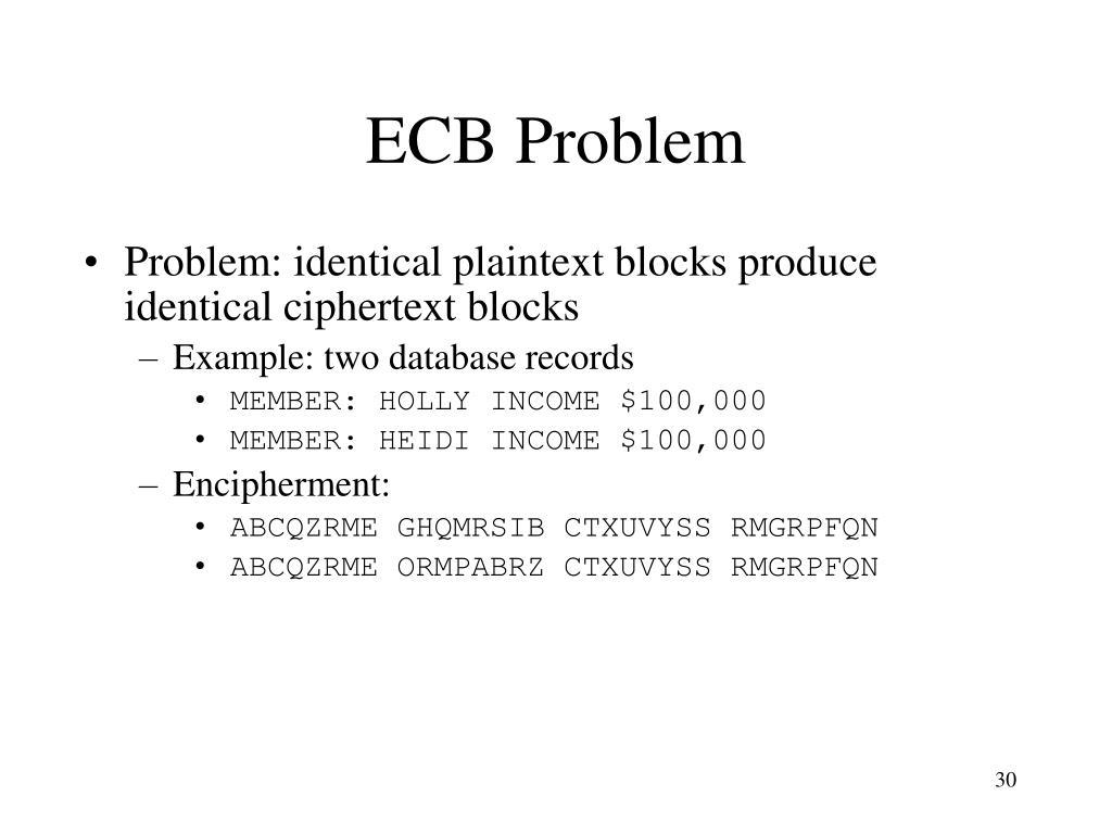 ECB Problem