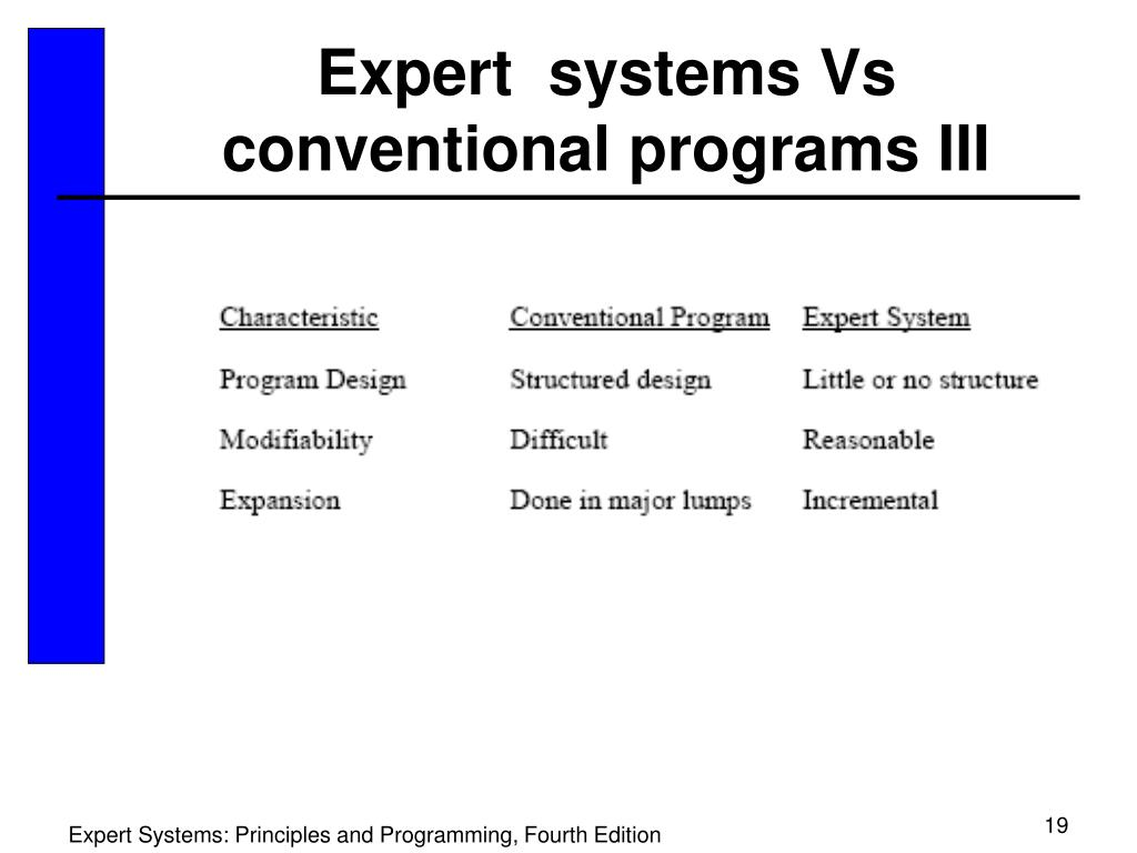 PPT - Introduction to Expert Systems PowerPoint Presentation - ID:301479