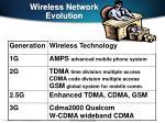 wireless network evolution