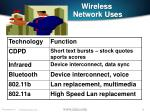 wireless network uses