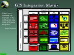 gis integration matrix