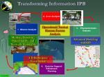 transforming information ipb