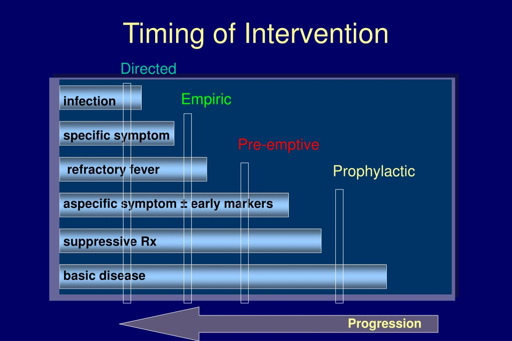 Timing of Intervention