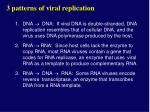 3 patterns of viral replication