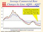 average commercial rate changes by line 4q99 4q07